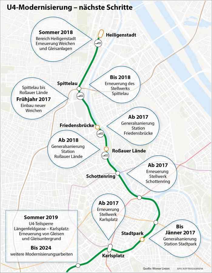 Ein Überblick über die nächsten Schritte bei der größten U-Bahn-Modernisierung in der Geschichte Wiens