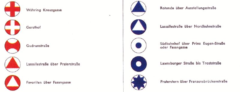 Verschiedenfarbige Symbole zeigten bis ins Jahr 1907 die Zielhaltestellen an.